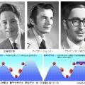 第73回ノーベル物理学賞 江崎、ジェーバー「半導体と超伝導体にトンネル効果を発見」ジョセフソン「トンネル効果理論」