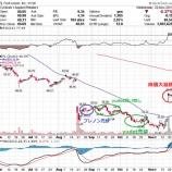 『【祝】クソダサい投資家御用達のフットロッカー株が大暴騰!あの二人は今どうしてる?』の画像