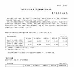 楽天証券 2021年12月期第2四半期決算