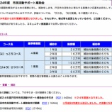 『戸田市 市民活動サポート補助金 平成24年度分 応募受付中』の画像