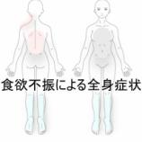 『産後の不調 室蘭登別すのさき鍼灸整骨院症例報告』の画像