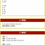 『京都【11R】 葵S予想』の画像