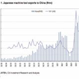 『Appleが日本経済を救う?という記事【湯川】』の画像