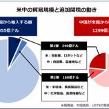 『対中追加関税発動へ。中国製品の依存は移民などの反トランプ派だけなので、トランプは一石二鳥。』の画像