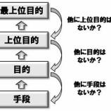 『発想技術25選(3)〜論理で発想』の画像