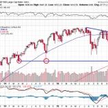 『世界の投資マネーは公益株に流れている』の画像