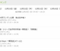 【欅坂46】初ワンマンライブ、abemaで堂々の視聴者数ランキング1位160万