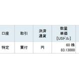 『【PM】不人気優良株のフィリップ・モリス株を57万円分買い増したよ!』の画像