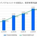 『ジャパンリアルエステイト投資法人の第35期(2019年3月期)決算・一口当たり分配金は9,697円』の画像
