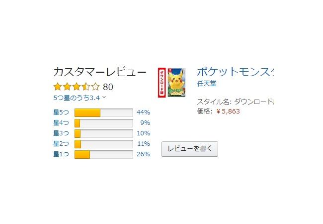 【朗報】最新作ポケモンピカブイ、意外と悪くない評価でスタート