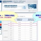 『出た!100%超え~FXTFバイトレ4月度取引実績』の画像