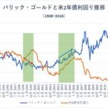『金鉱株の投資タイミングは19年後半からか』の画像