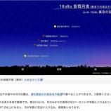 『(番外編)本日は皆既月食の日 午後6時14分頃から始まり午後7時54分頃にピークを迎え午後9時24分頃に終わります』の画像