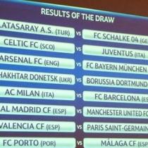 【UEFA-CL決勝T抽選】5000分の1の確率・・・もはや陰謀では?