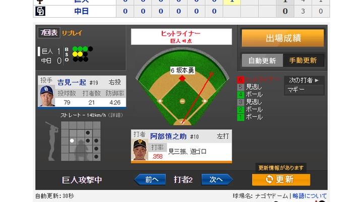 【 動画あり 】vs中日!7回表、阿部がライトへタイムリー!1-0で先制!