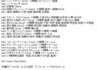 小嶋陽菜 卒業公演 セットリストまとめ!