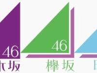 【緊急】坂道ドリームチーム結成します!!!!!!!!!