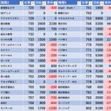 『6/15 SAP武蔵村山 旧イベ』の画像