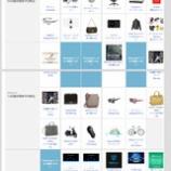 『今夜午前零時〜 Amazonプライム会員限定のタイムセール開始! でも買えるモノが無い!!』の画像