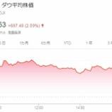 『【米国株上昇】その「買い」ちょっと待った!』の画像