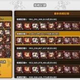 『【ドラスラ】攻略キャンペーンA部門/ワールドボス関連』の画像