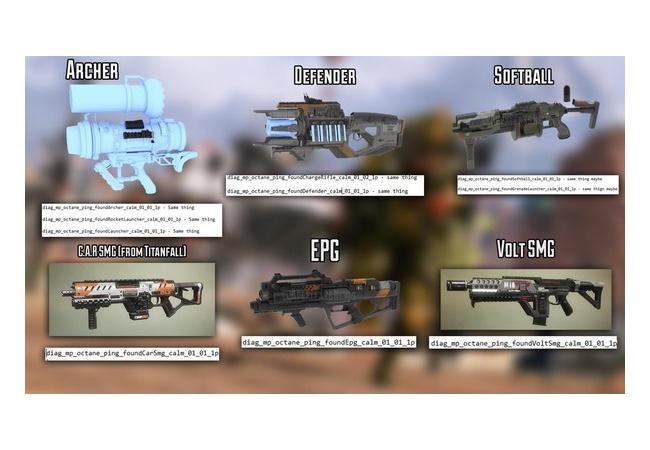 【APEX LEGENDS】6つの新たな武器がリーク