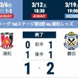 『ジュビロ磐田J1復帰後初勝利!アウェイの中、強豪浦和レッズに1-2!』の画像