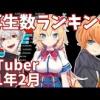 【動画】【2021年2月】VTuber月間再生回数ランキング【バーチャルユーチューバー】