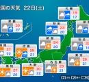 夏至キタ━━(゚∀゚)━━!!!!昼が一番長い日
