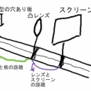 凸レンズ 頻出問題