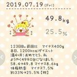 『49キロ台に突入【祝】7月19日。ブログ&1200キロカロリーダイエット【満4カ月記念日】』の画像