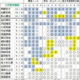 『けやき坂46 1stアルバム『走り出す瞬間』個別握手会 第3次受付完売状況!』の画像