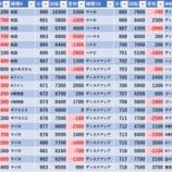 『12/31 アイランド秋葉原 大晦日』の画像