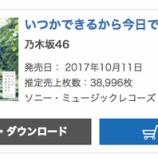 『【乃木坂46】『いつかできるから今日できる』3日目売り上げは38,996枚でオリコン1位!累計796,865枚を記録!!!!』の画像