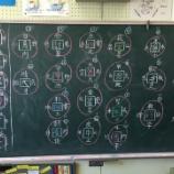 『漢字の復習・熟語を考えよう』の画像