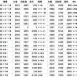 『11/27 エスパス渋谷本館 七色れあバーチャルLIVE』の画像