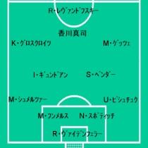 日本人サッカー選手が得られた欧州での経歴で一番凄いのはどれ??