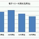 『電子マネー決済元年 -PASMO、nanacoのスタートで- (No.574)』の画像