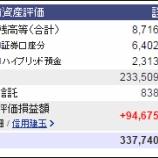 『週末(4月15日)の保有資産。3億3774万0422円』の画像