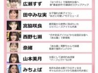 【元乃木坂46】西野七瀬が『今年の顔2019(女性編)』に選出される!!!