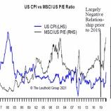 『一部の産業でインフレが加速するリスク』の画像