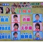 キラキラネーム2015年ランキング! 1位は皇帝(しいざあ)