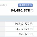 『【運用状況】2020年3月末の資産総額は6450万円でした!』の画像