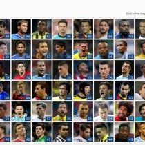2013年トッププレーヤーの上位10人を予想してみる