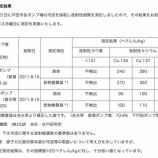 『戸田市下水道汚泥の放射性物質の測定結果について』の画像