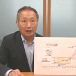 【動画】自民・山田宏「地球温暖化の主犯は本当にCO2なのか?私は疑問です。」