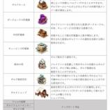 『【ジャイアンツウォー】9月20日(木)アップデートの詳細ご案内』の画像