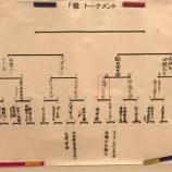 『将棋大会に出てきました』の画像