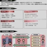 『学校で子供たちのために活動してみませんか? 戸田市「学校応援団」のご案内(保護者・地域のみなさんへ)』の画像