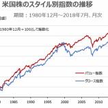 『「グロース株投資はバリュー株投資よりも優れている」と勘違いしている情弱でクソダサい投資家たちへ』の画像